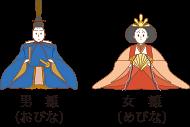 親王(しんのう)